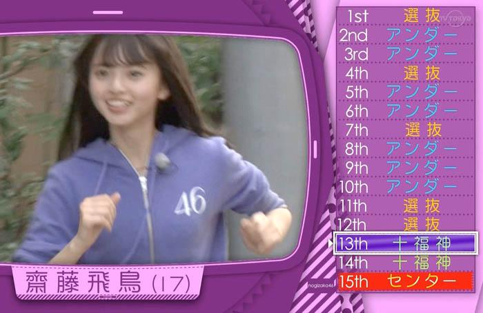 15th シングル選抜発表 齋藤
