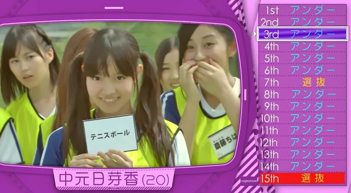 15th シングル選抜発表 ひめたん