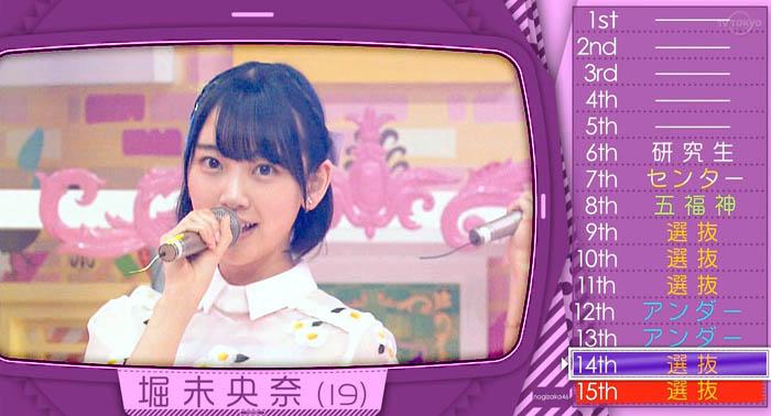 15th シングル選抜発表 堀