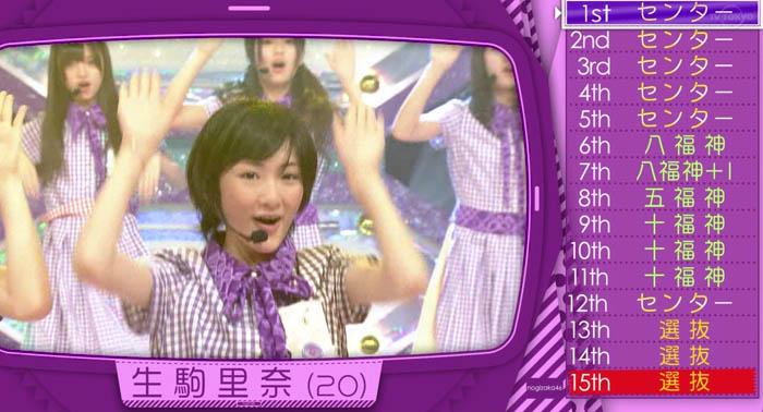 15th シングル選抜発表 生駒