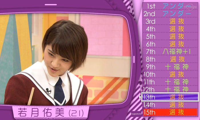 15th シングル選抜発表 若月