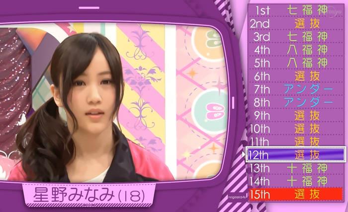 15th シングル選抜発表 みなみ