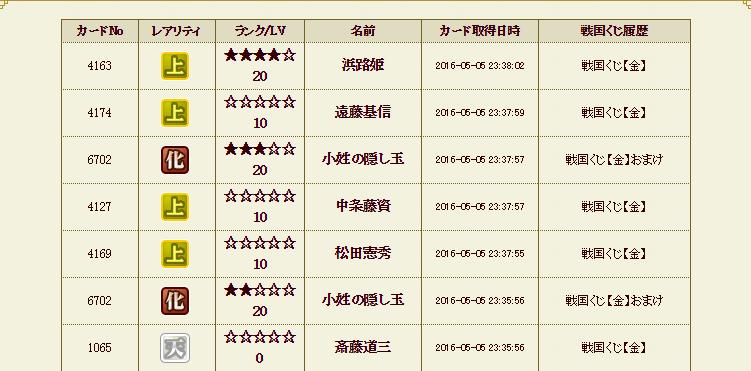 28 5月17日 くじ履歴一部 2