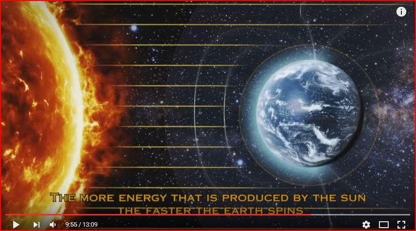 太陽エネルギーによって生み出される