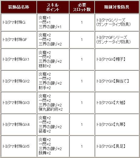 bandicam 2016-05-18 14-50-21-744