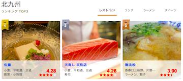 食べログ北九州ランキング
