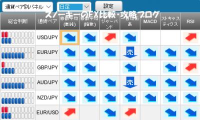 20160409さきよみLIONチャートシグナルパネル