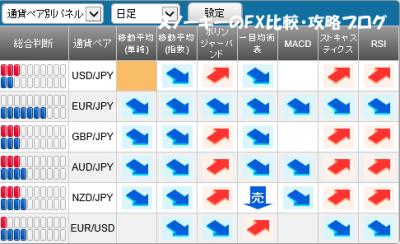 20160416さきよみLIONチャートシグナルパネル