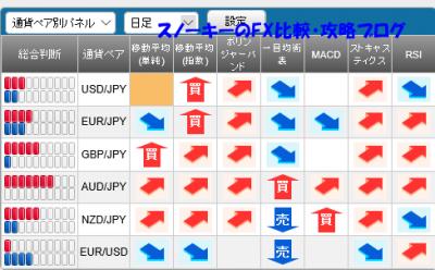 20160423さきよみLIONチャートシグナルパネル