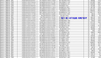 20160429StairsH約定履歴2