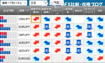 20160430さきよみLIONチャートシグナルパネル
