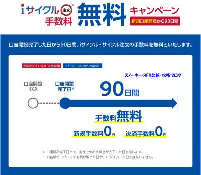 iサイクル注文手数料無料キャンペーン新規口座開設
