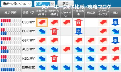 20160521さきよみLIONチャートシグナルパネル
