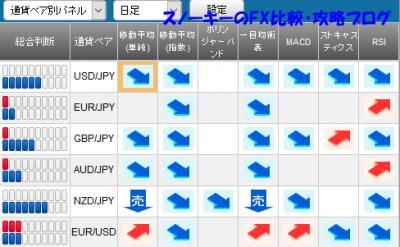 20160618さきよみLIONチャートシグナルパネル