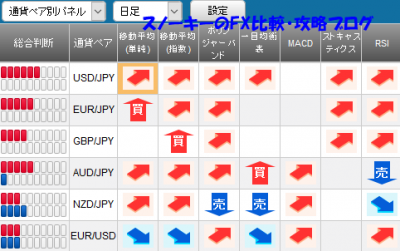 20160716さきよみLIONチャートシグナルパネル.
