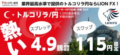 ヒロセ通商トルコリラ円スワップポイント