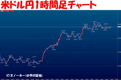 20160718米ドル円1時間足