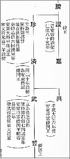 4月会報邪馬台国4