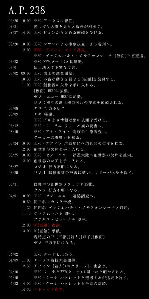 EP1_EP3年表01_R