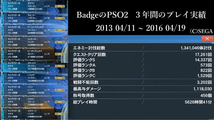 PSO2_3年間のプレイ実績_R