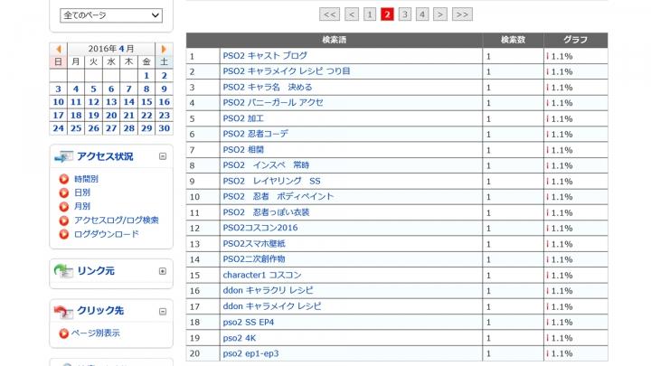 アクセス解析_R