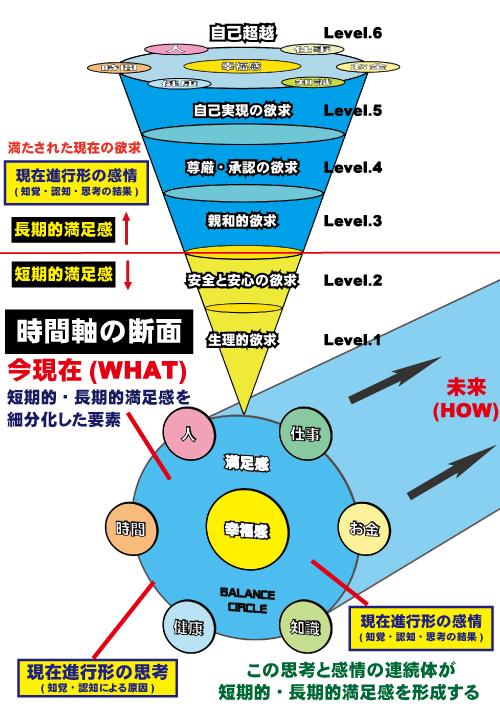 バランスサークルの断面図2R