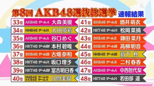 sokuhou48 (4)