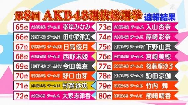 sokuhou48 (2)