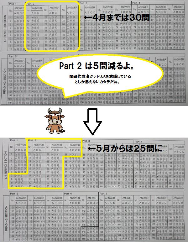 新形式マークシートPart 2