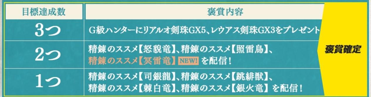 Microsoft-Edge-Web-Notes-黄昏にたゆたう詠唱348634437