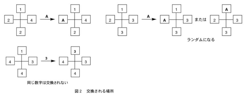 問125-3