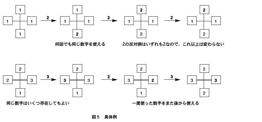 問125-5