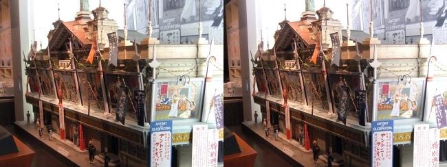 江戸東京博物館 電氣館模型②(平行法)