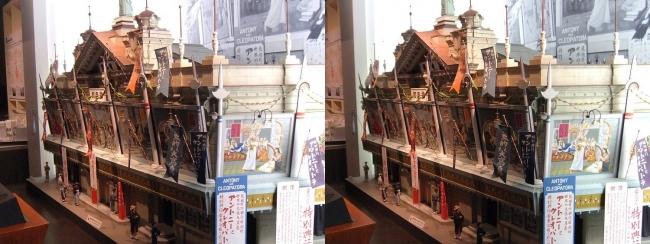 江戸東京博物館 電氣館模型②(交差法)