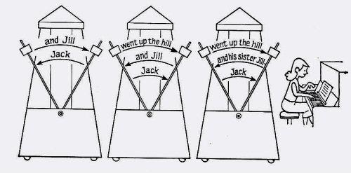 03a 500 等時性Metronome Jack and Jill