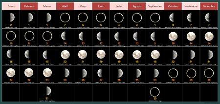 03b 450 Lunar Calendar