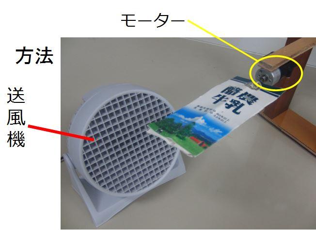 実験2 実験装置 方法