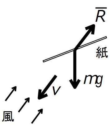 実験2 力学モデル1