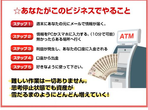 堀江秀吉 完全週休5日ビジネスLP