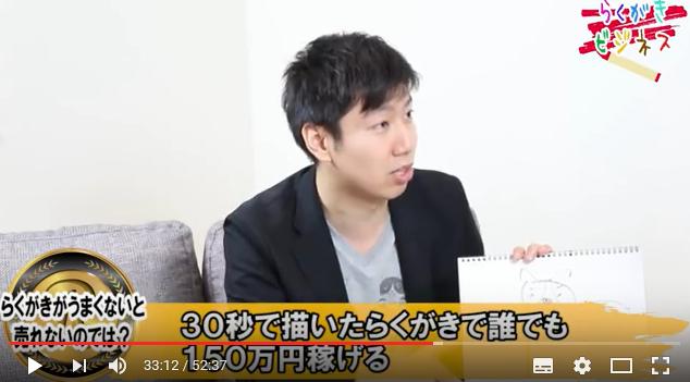 柴田光玲の「らくがきビジネス」動画