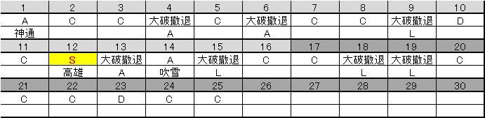 201605 E-7甲 ラスト突入後