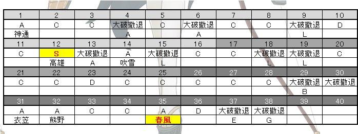 201605 E-7甲 ラスト経過