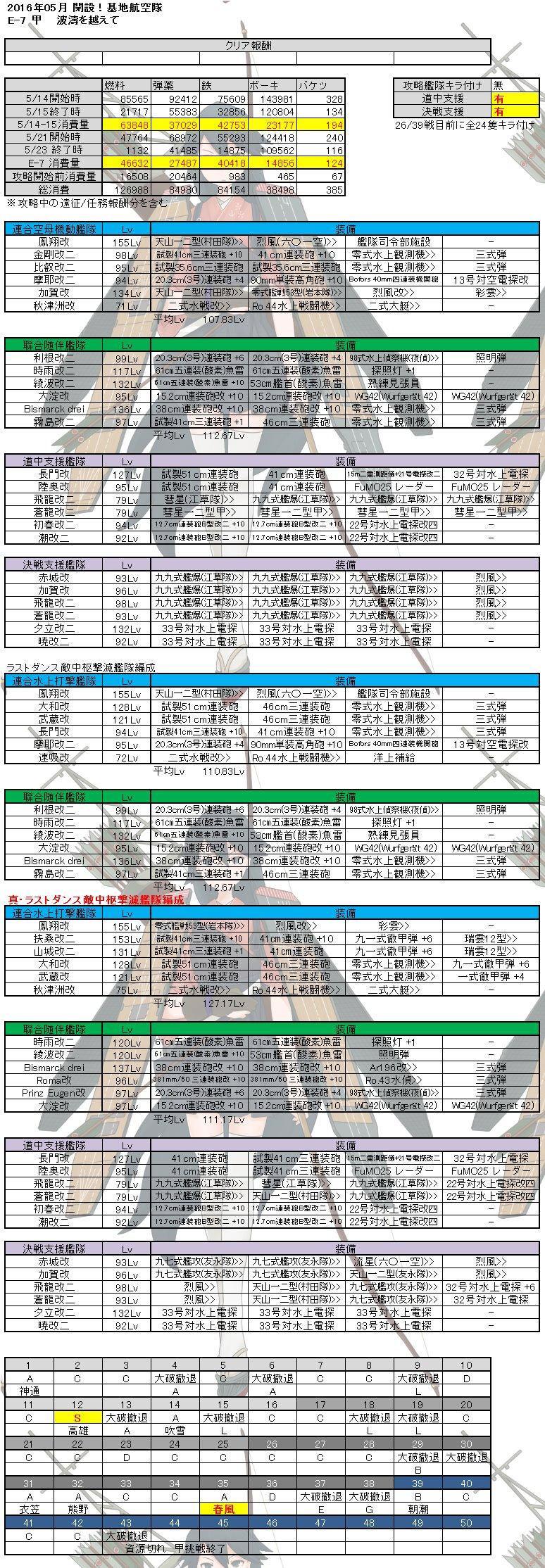 201605 E-7甲 断念リザルト
