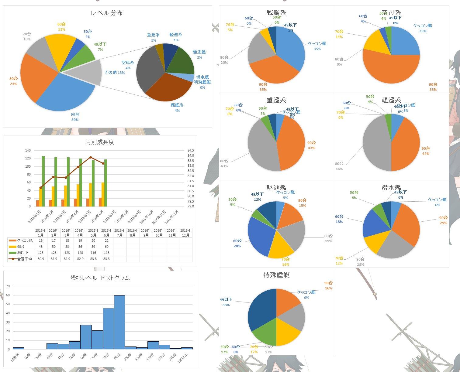 201606 グラフ01