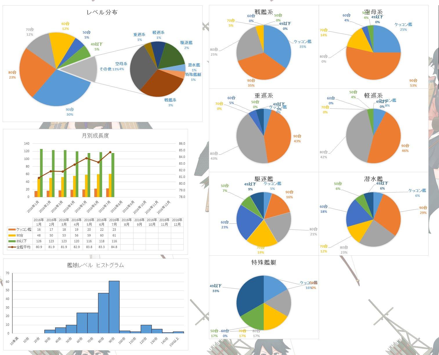 20160703 グラフ