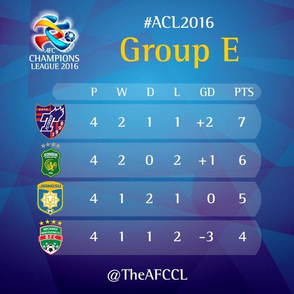 ACL2016 Group E fctokyo JIAvTOK