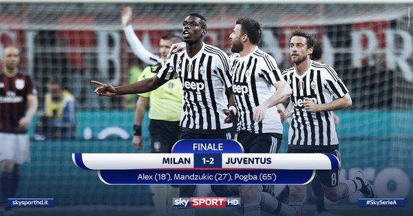 La @juventusfc soffre tantissimo ma porta a casa 3 preziosissimi punti decide @paulpogba #MilanJuve 1-2
