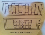 160524 (15)旧岡田家酒蔵_酒袋の積み方