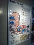 160628 (69)タカノフーズ水戸工場_製造工程図