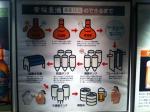 160708 (138)黄桜麦酒の製造工程